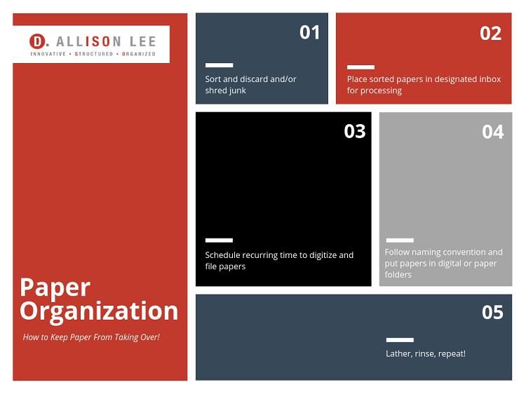 paper organizing| DAllisonLee.com